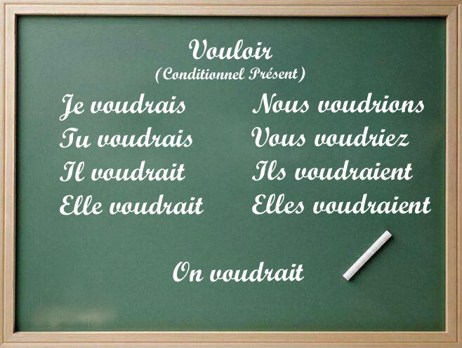 Conditionnel et politesse - COURS DE FRANÇAIS EN LIGNE ...